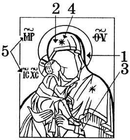 Основные элементы иконографии Богородицы
